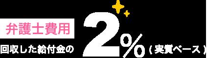 弁護士費用:回収した給付金の6%(実質2%)